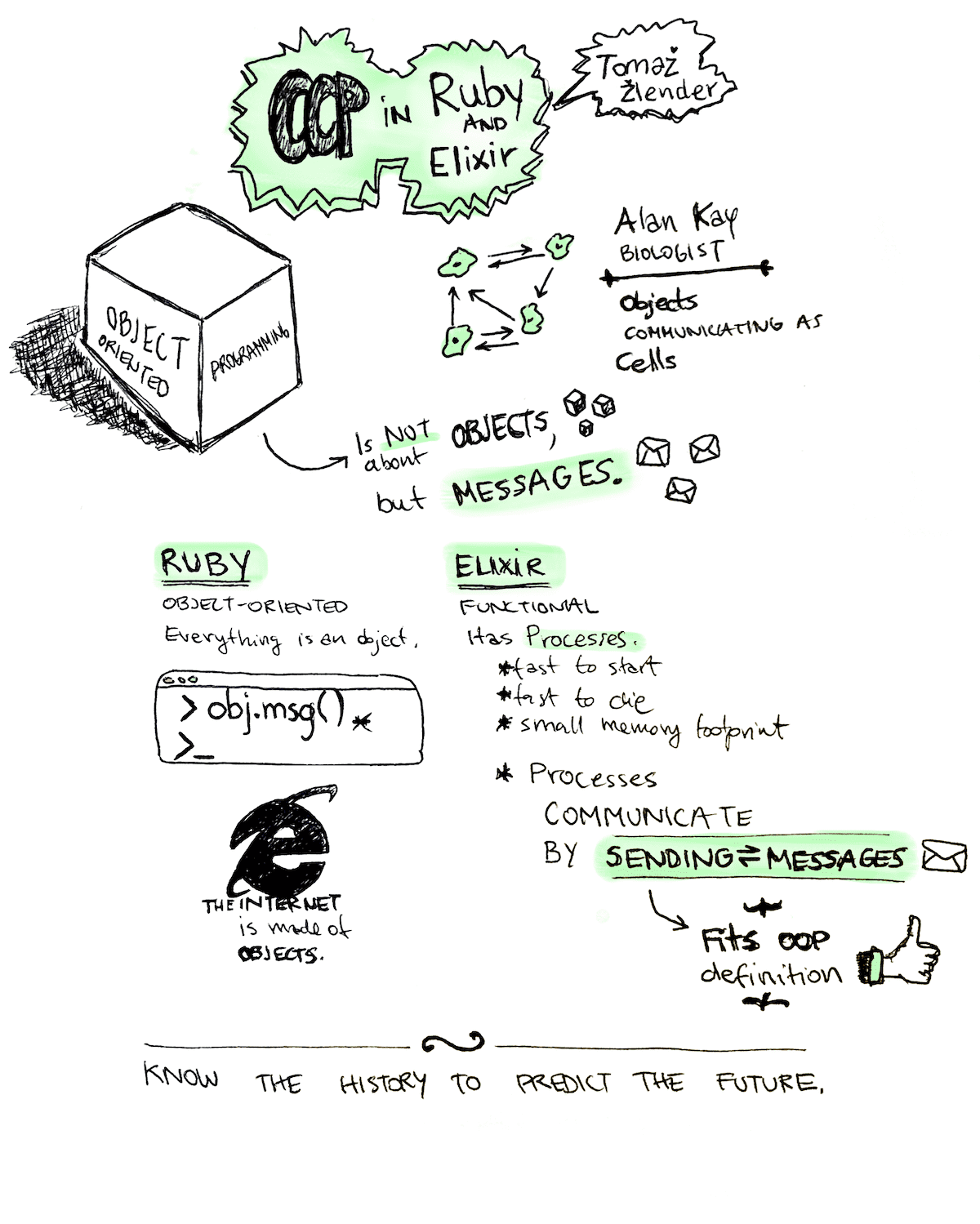 Concurrency sketchotes